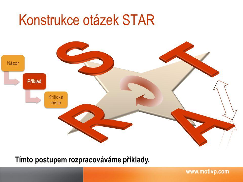 Konstrukce otázek STAR