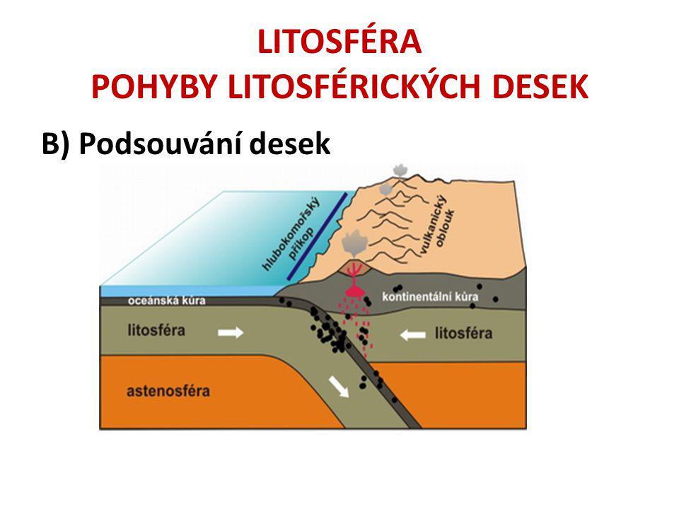 LITOSFÉRA POHYBY LITOSFÉRICKÝCH DESEK