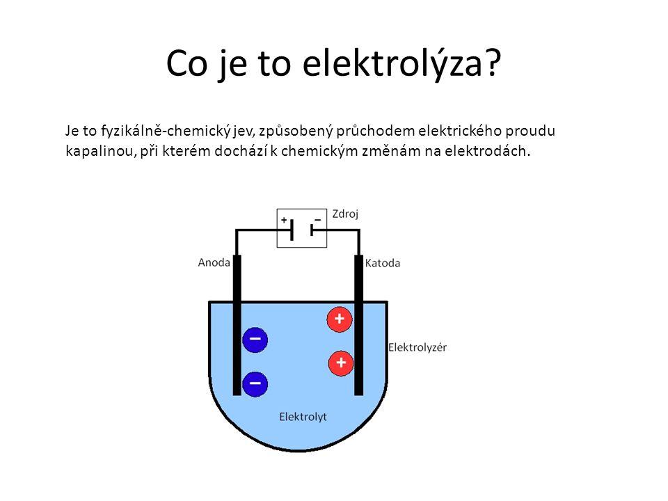 Co je to elektrolýza