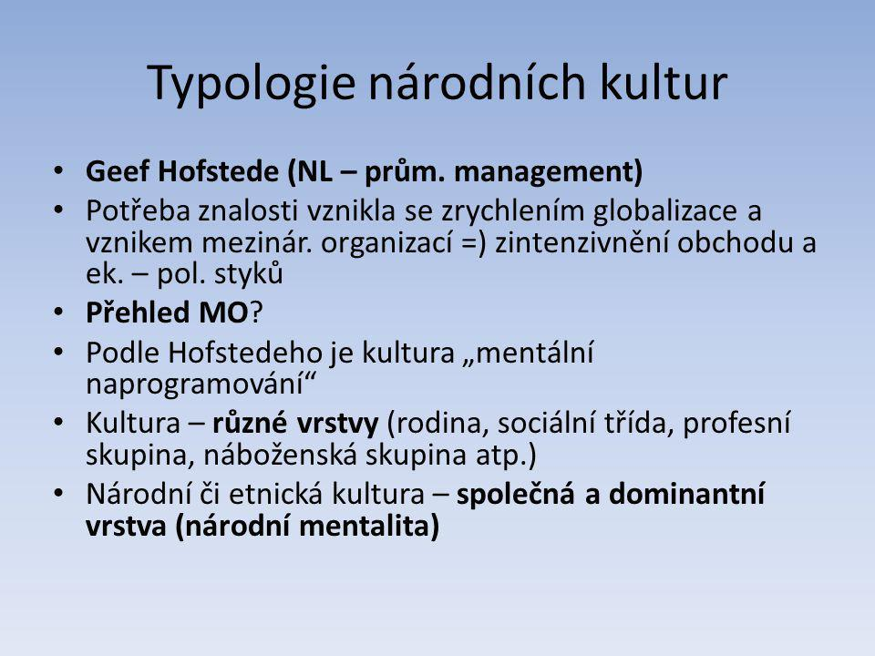 Typologie národních kultur