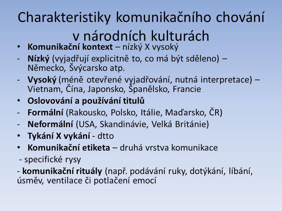 Charakteristiky komunikačního chování v národních kulturách
