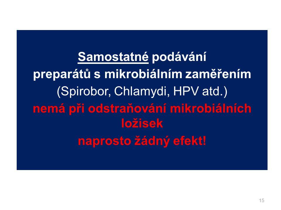 preparátů s mikrobiálním zaměřením (Spirobor, Chlamydi, HPV atd.)