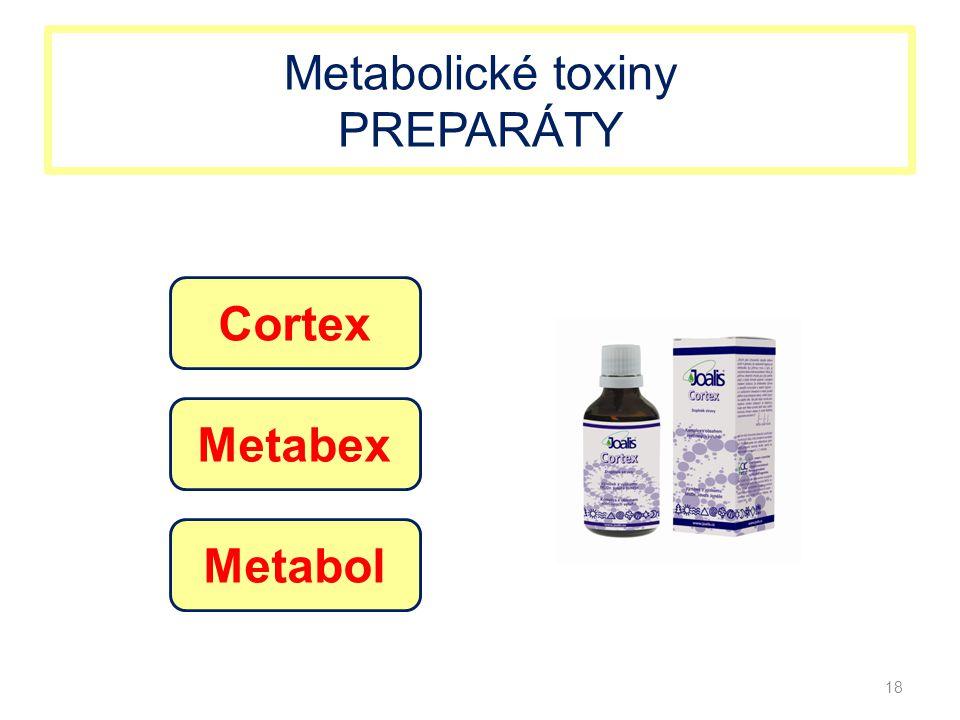 Metabolické toxiny PREPARÁTY