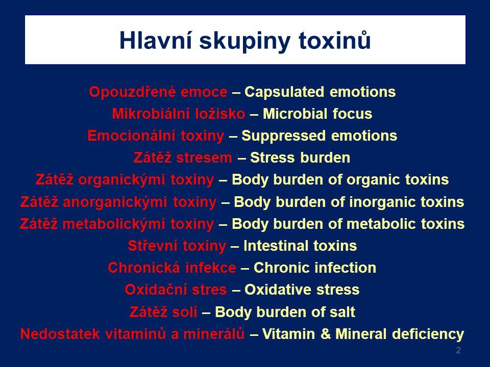 Hlavní skupiny toxinů