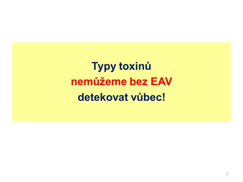 Typy toxinů nemůžeme bez EAV detekovat vůbec!