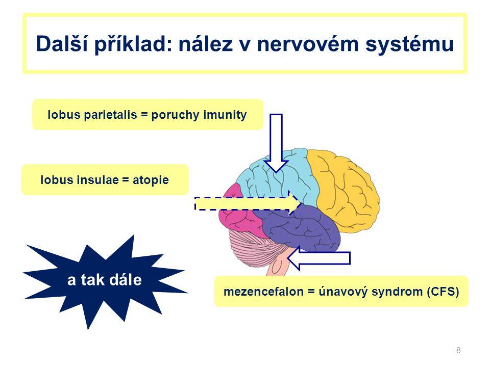 Další příklad: nález v nervovém systému