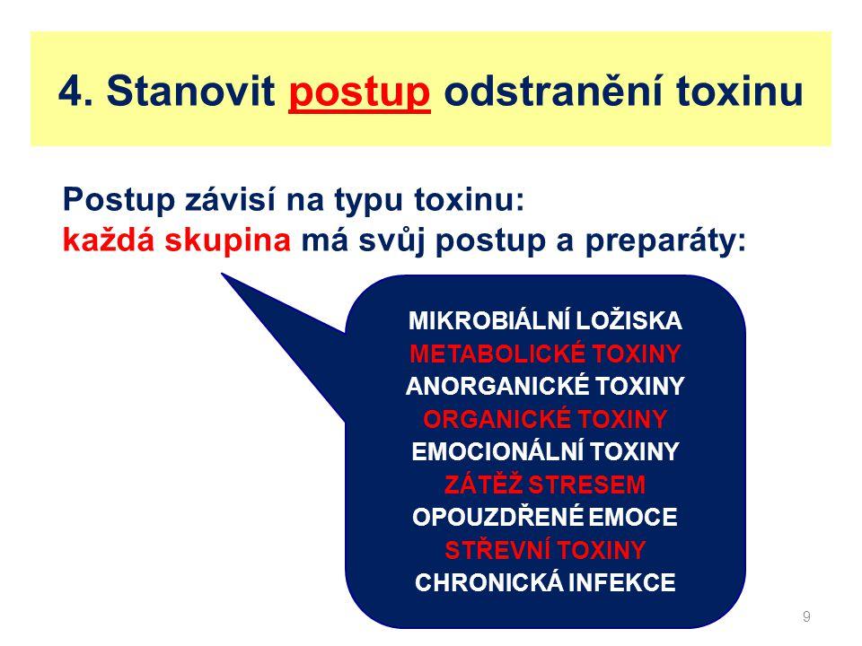 4. Stanovit postup odstranění toxinu