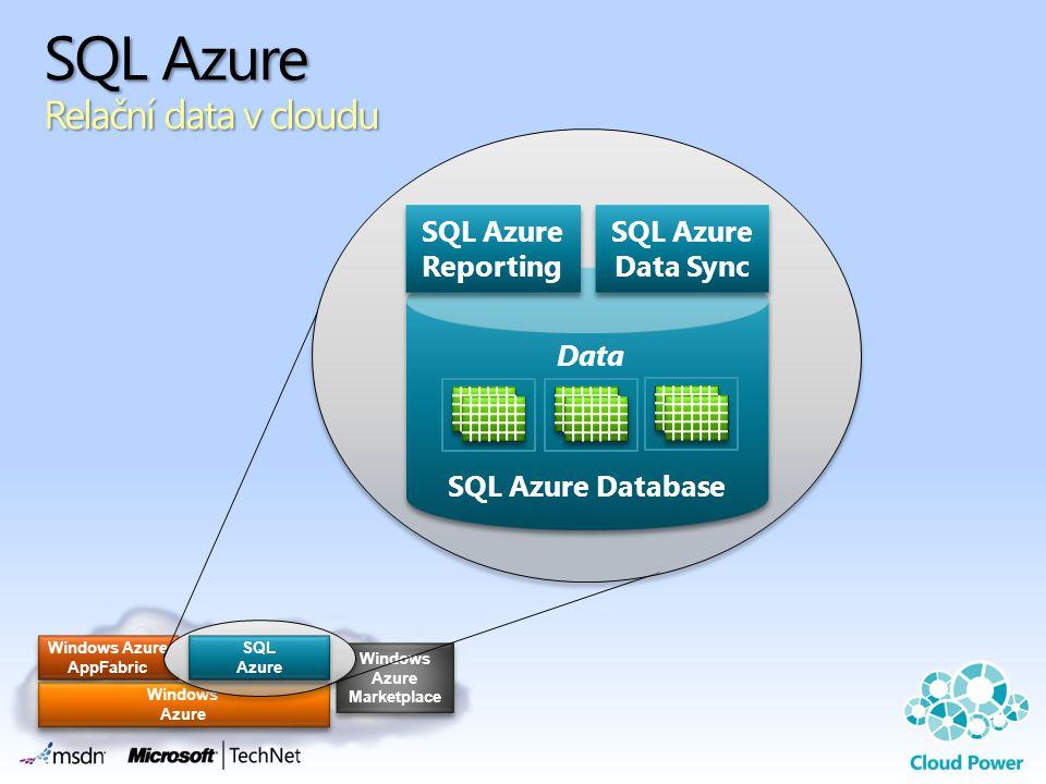 SQL Azure Relační data v cloudu
