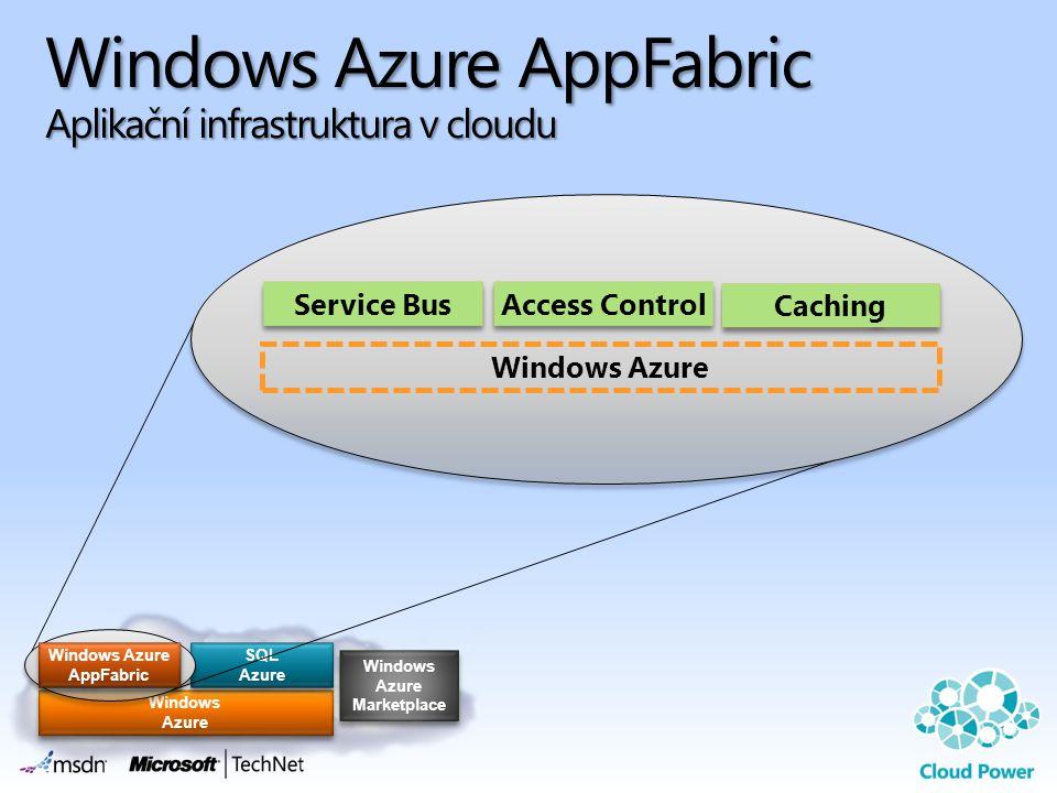 Windows Azure AppFabric Aplikační infrastruktura v cloudu