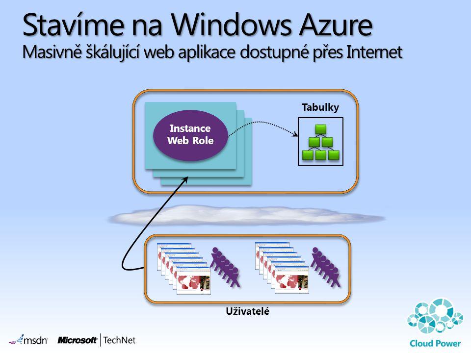 Stavíme na Windows Azure Masivně škálující web aplikace dostupné přes Internet
