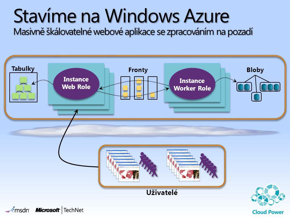 Stavíme na Windows Azure Masivně škálovatelné webové aplikace se zpracováním na pozadí