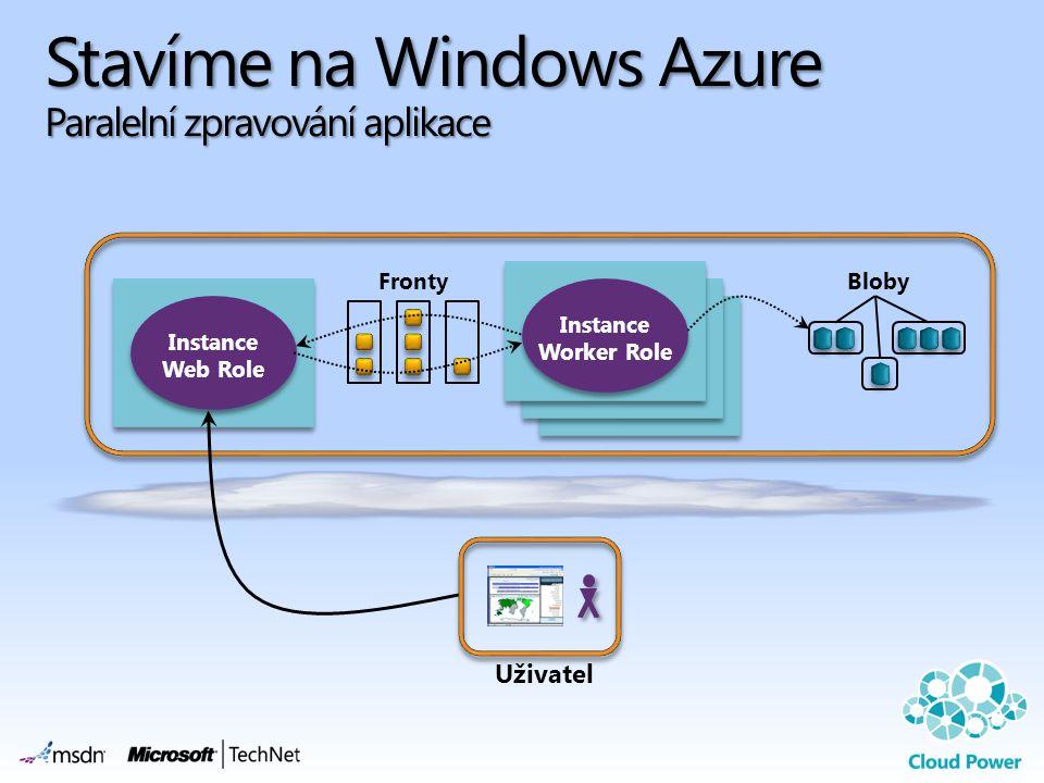 Stavíme na Windows Azure Paralelní zpravování aplikace