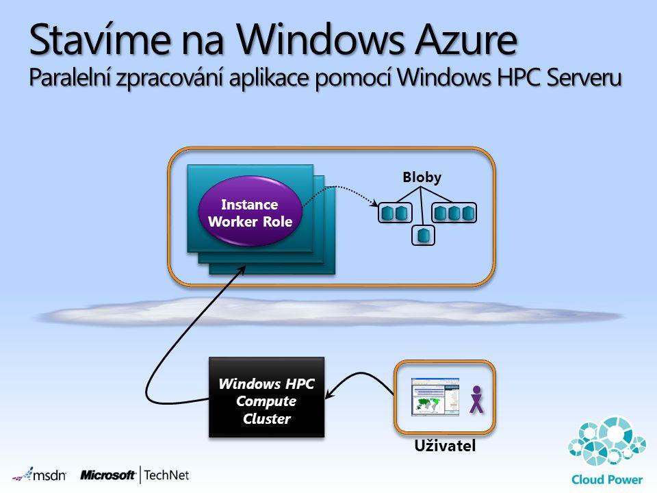 Stavíme na Windows Azure Paralelní zpracování aplikace pomocí Windows HPC Serveru