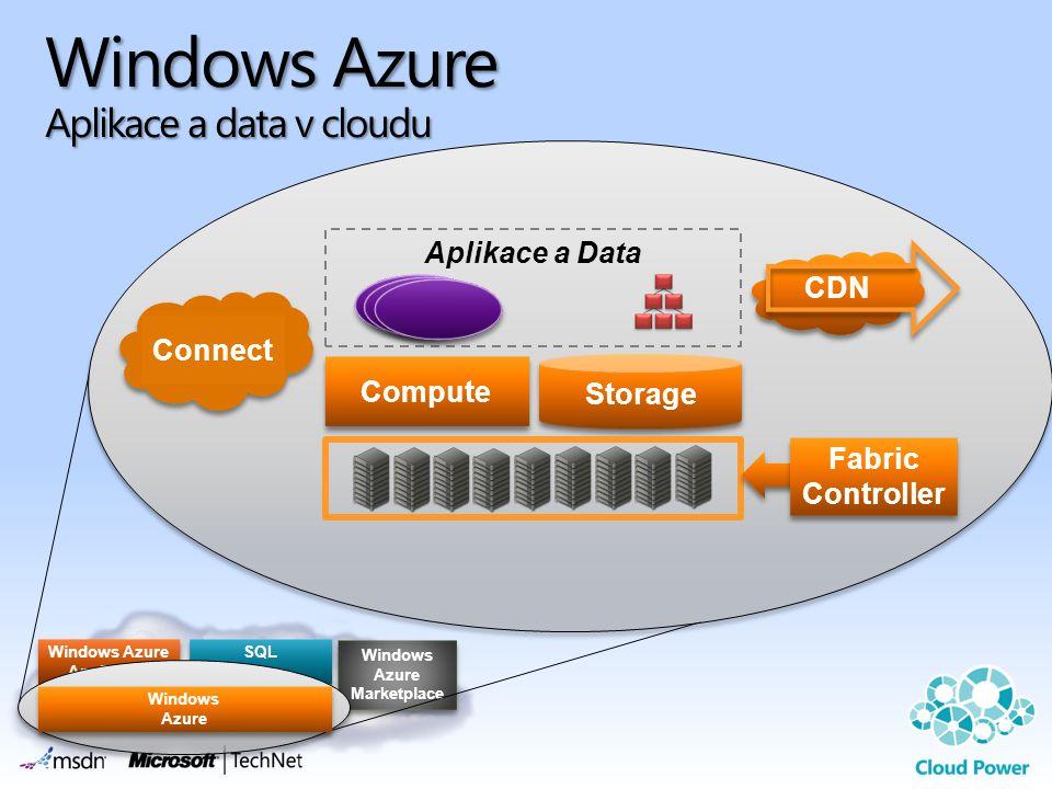 Windows Azure Aplikace a data v cloudu