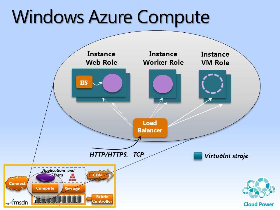 Windows Azure Compute Instance Web Role Instance Worker Role Instance