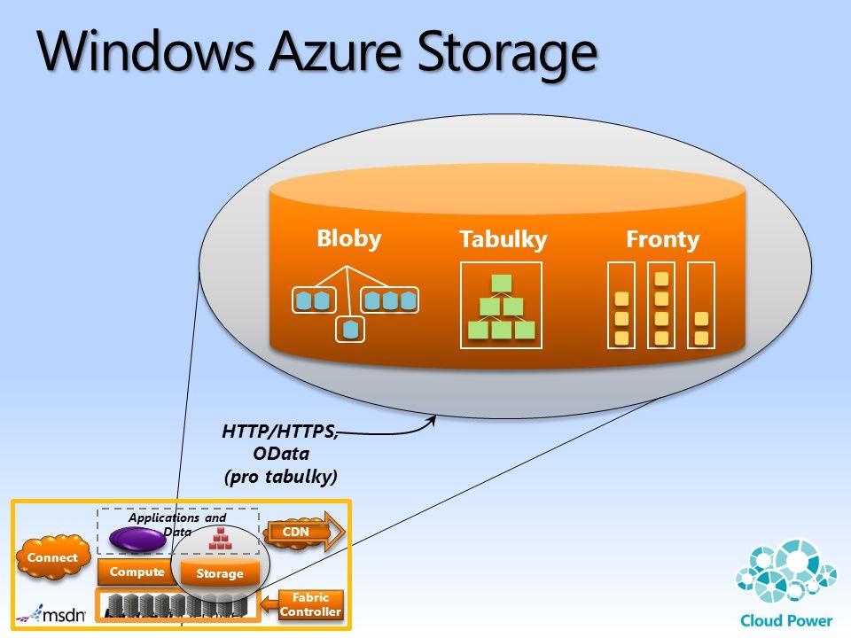 Windows Azure Storage Bloby Tabulky Fronty HTTP/HTTPS,