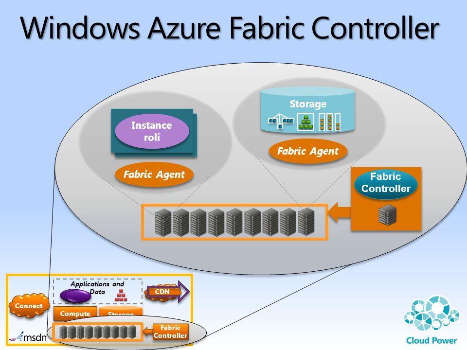 Windows Azure Fabric Controller