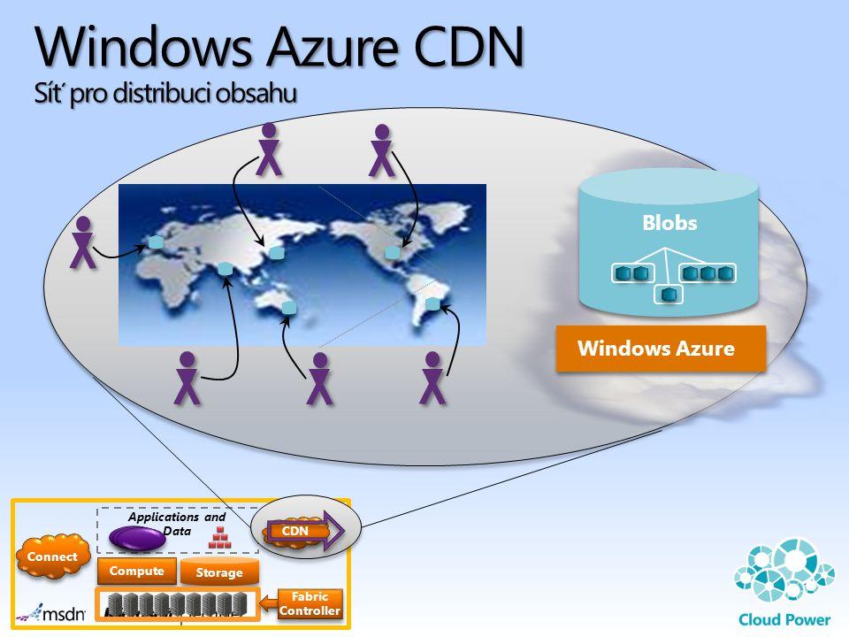 Windows Azure CDN Síť pro distribuci obsahu