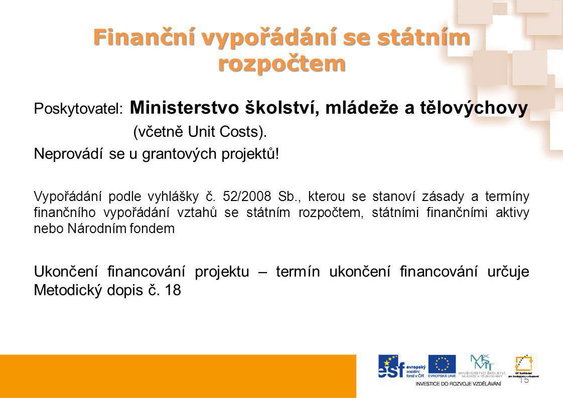Finanční vypořádání se státním rozpočtem
