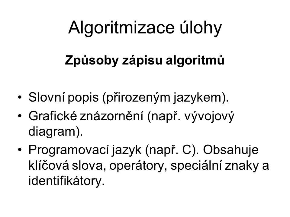 Způsoby zápisu algoritmů