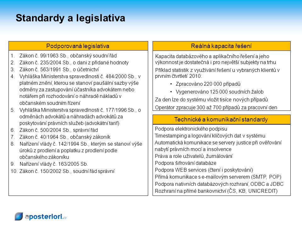 Standardy a legislativa