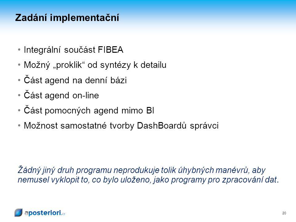 Zadání implementační Integrální součást FIBEA