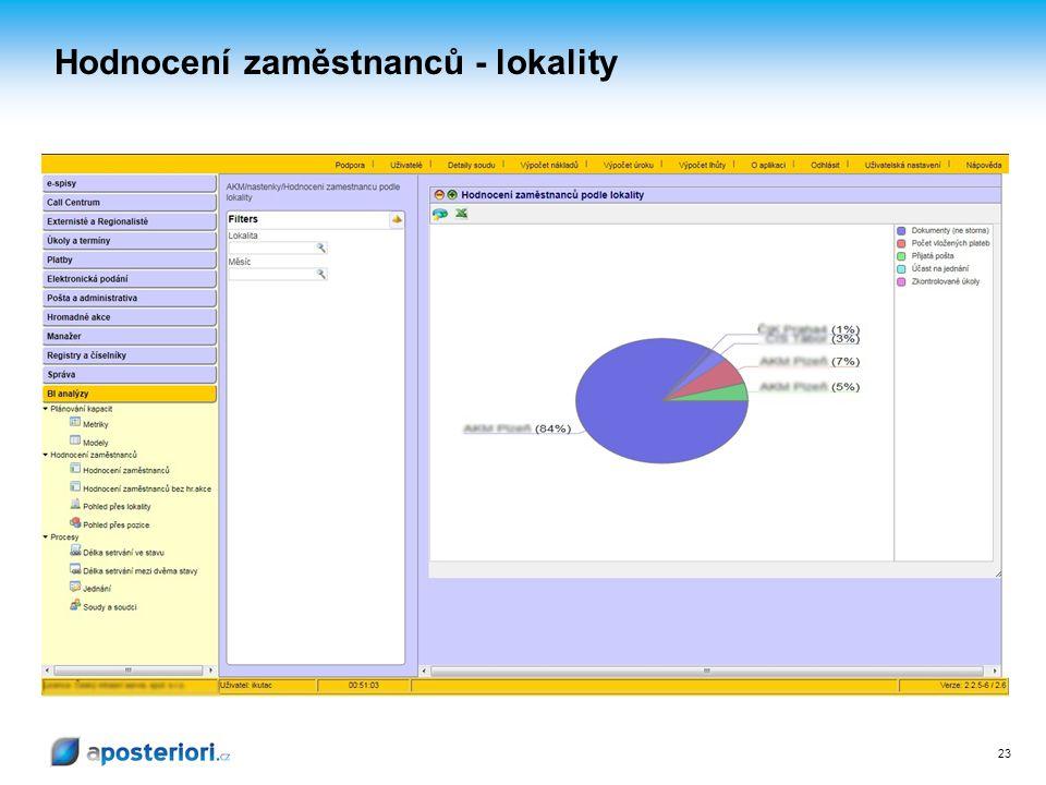 Hodnocení zaměstnanců - lokality