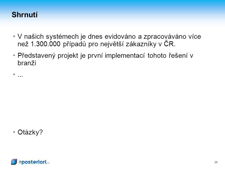 Shrnutí V našich systémech je dnes evidováno a zpracováváno více než 1.300.000 případů pro největší zákazníky v ČR.