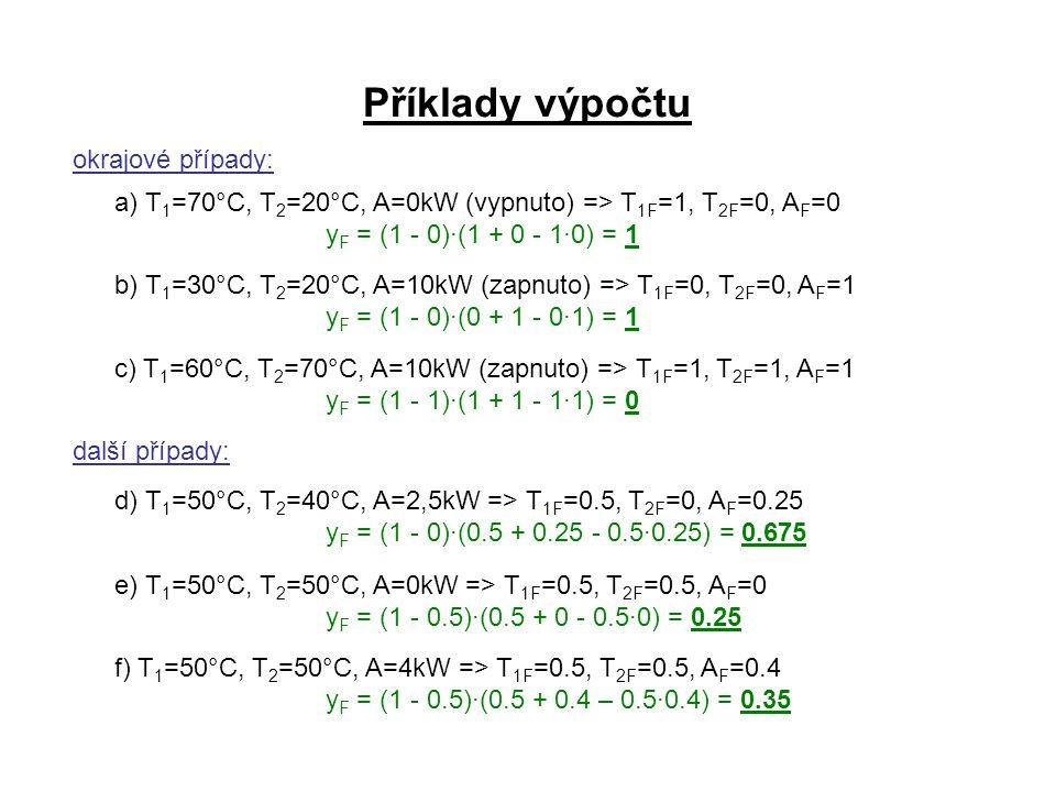 Příklady výpočtu okrajové případy: