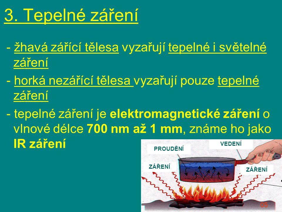 3. Tepelné záření - žhavá zářící tělesa vyzařují tepelné i světelné záření. - horká nezářící tělesa vyzařují pouze tepelné záření.