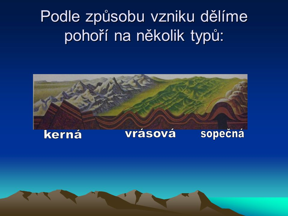 Podle způsobu vzniku dělíme pohoří na několik typů: