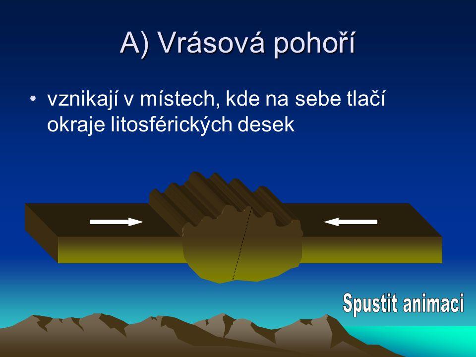 A) Vrásová pohoří Spustit animaci