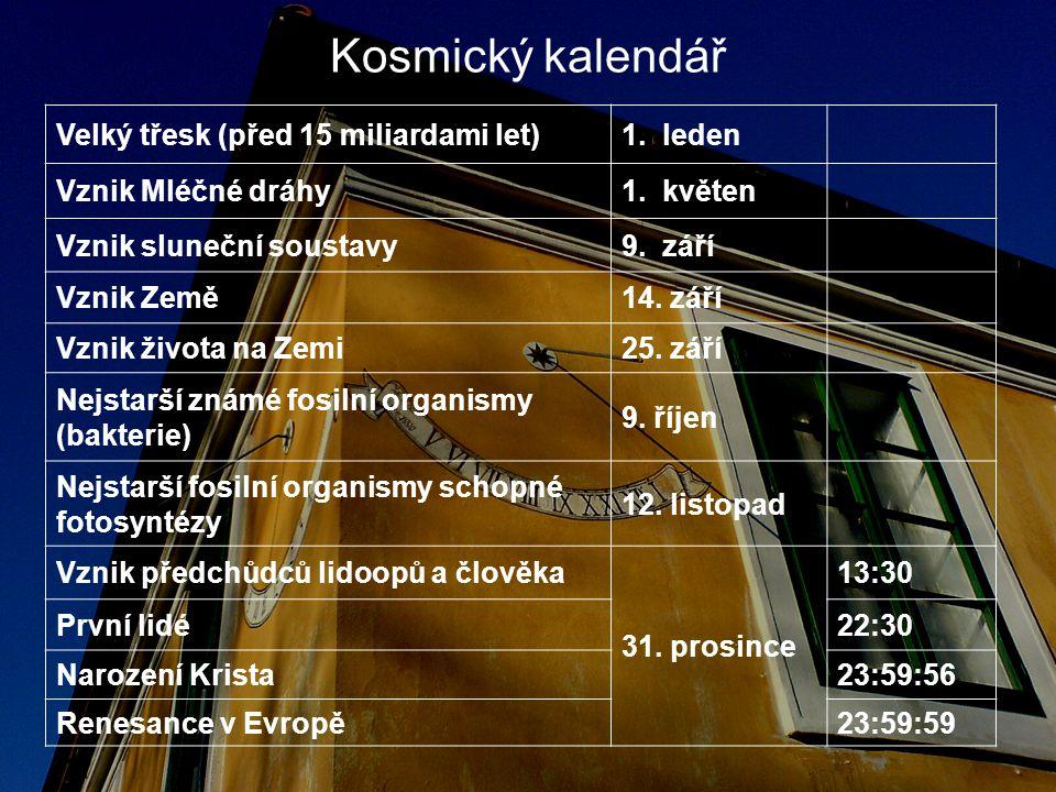 Kosmický kalendář Velký třesk (před 15 miliardami let) 1. leden