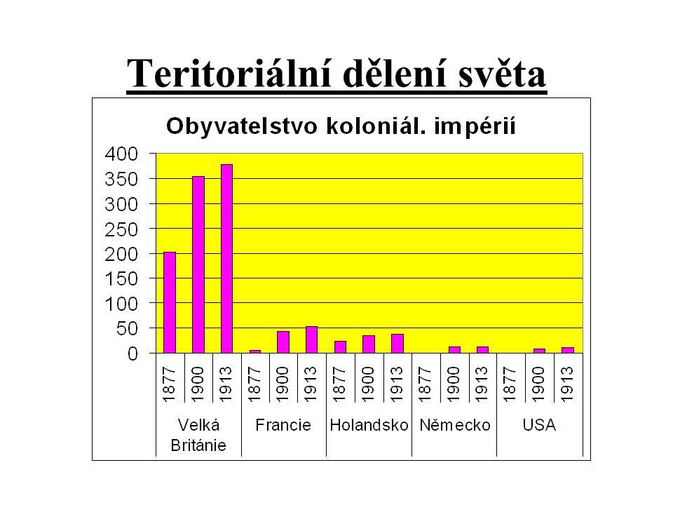 Teritoriální dělení světa