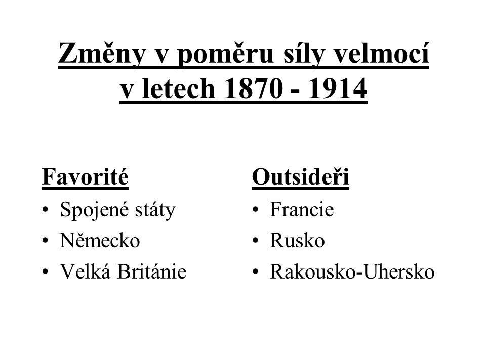 Změny v poměru síly velmocí v letech 1870 - 1914