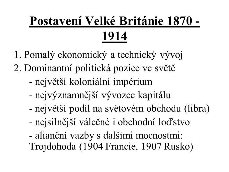 Postavení Velké Británie 1870 - 1914