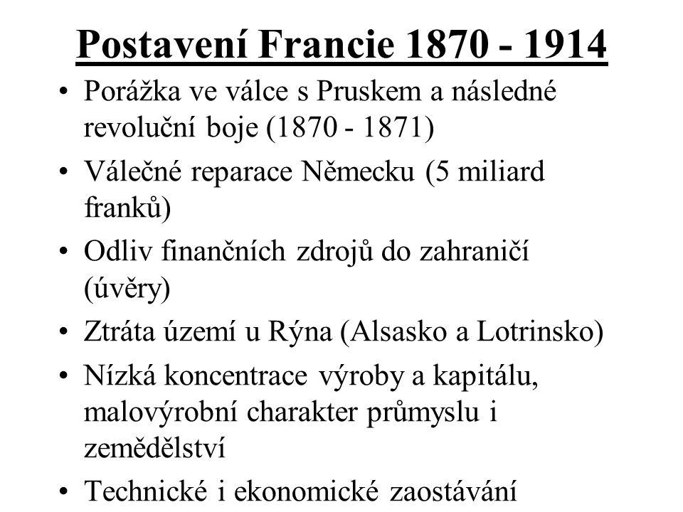 Postavení Francie 1870 - 1914 Porážka ve válce s Pruskem a následné revoluční boje (1870 - 1871) Válečné reparace Německu (5 miliard franků)