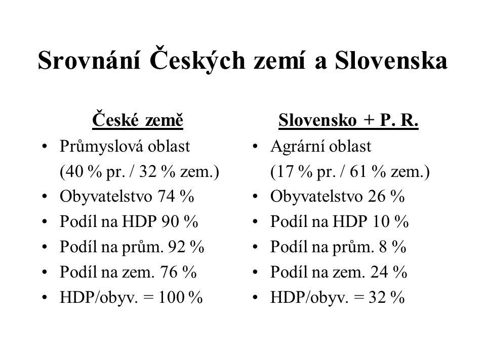 Srovnání Českých zemí a Slovenska