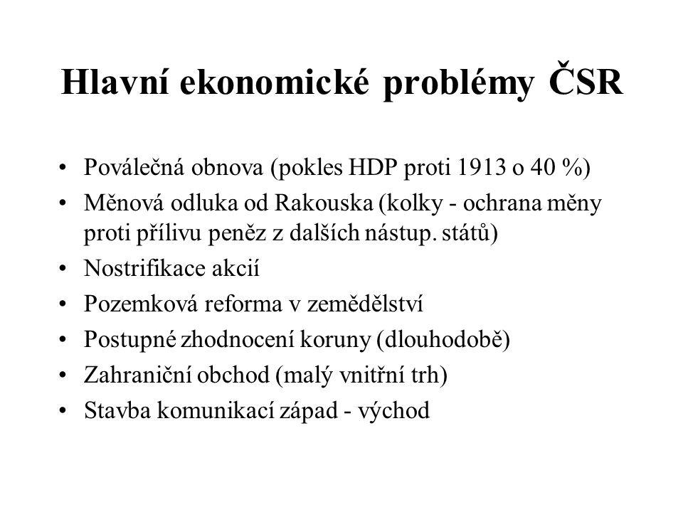 Hlavní ekonomické problémy ČSR