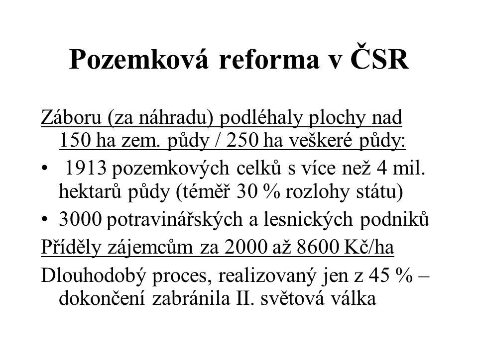 Pozemková reforma v ČSR