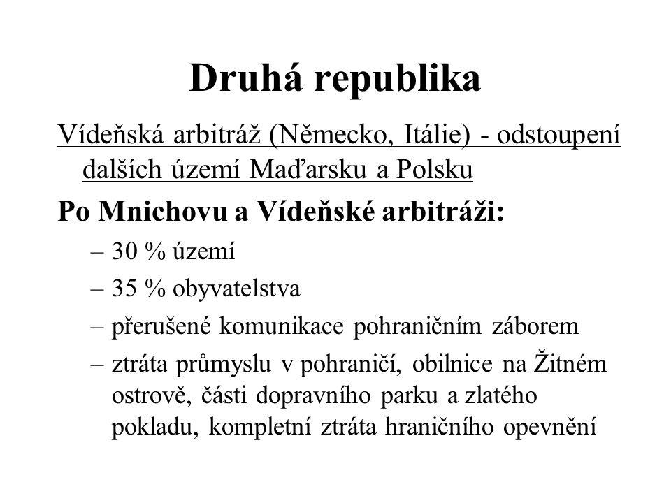 Druhá republika Po Mnichovu a Vídeňské arbitráži: