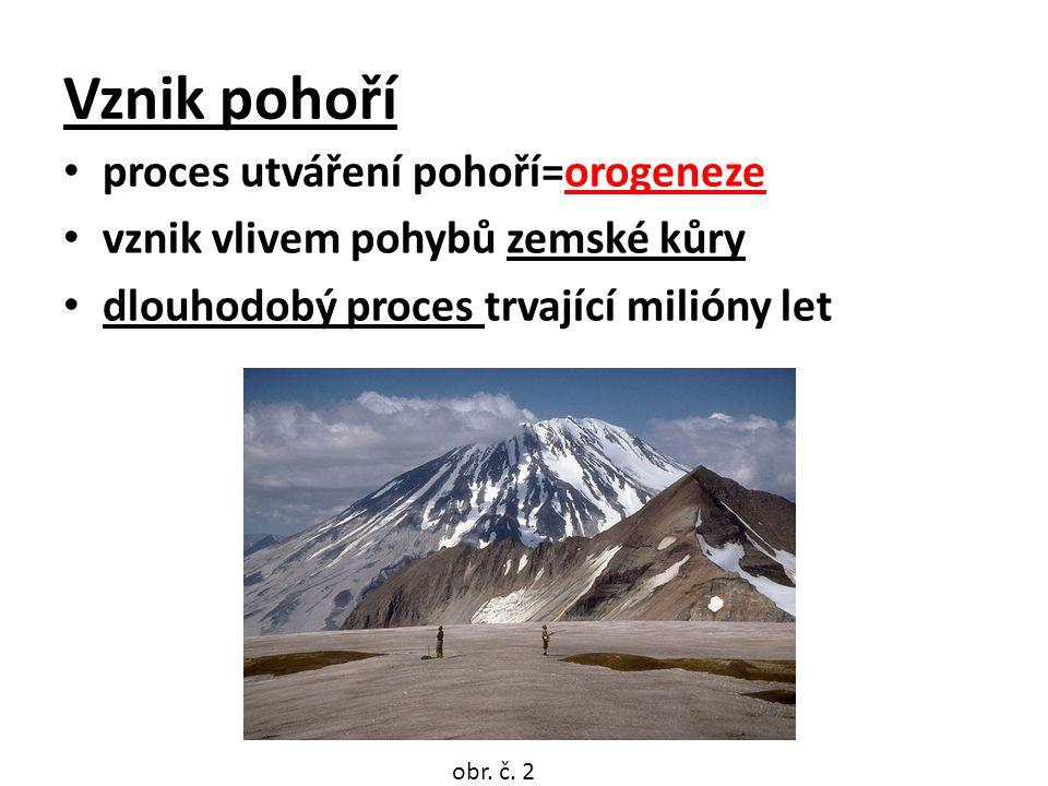 Vznik pohoří proces utváření pohoří=orogeneze