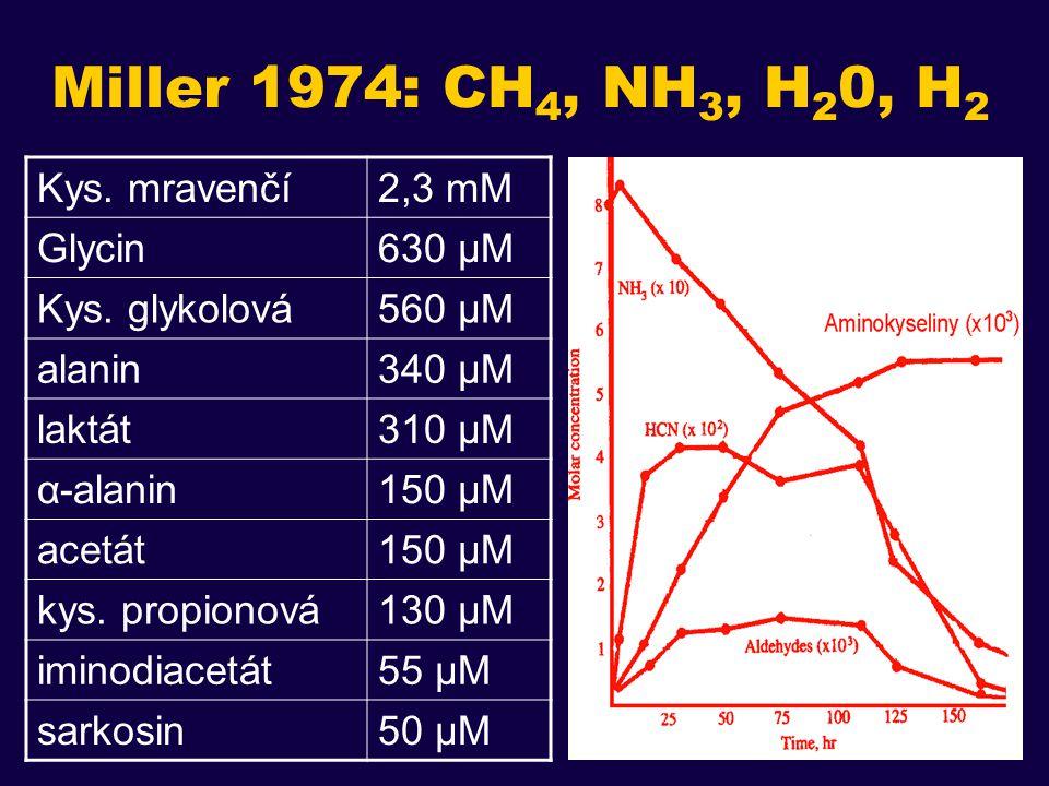 Miller 1974: CH4, NH3, H20, H2 Kys. mravenčí 2,3 mM Glycin 630 μM