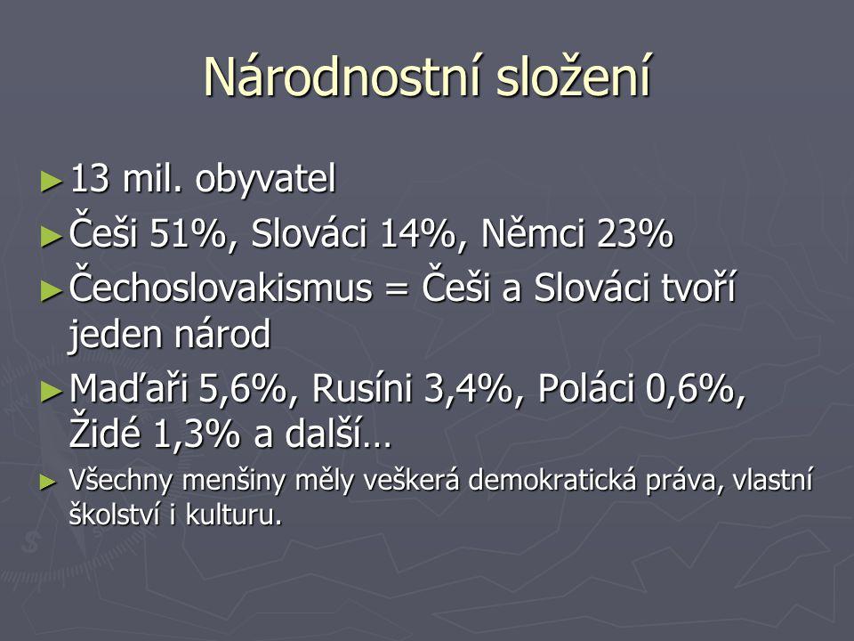 Národnostní složení 13 mil. obyvatel Češi 51%, Slováci 14%, Němci 23%