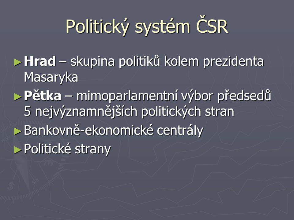 Politický systém ČSR Hrad – skupina politiků kolem prezidenta Masaryka