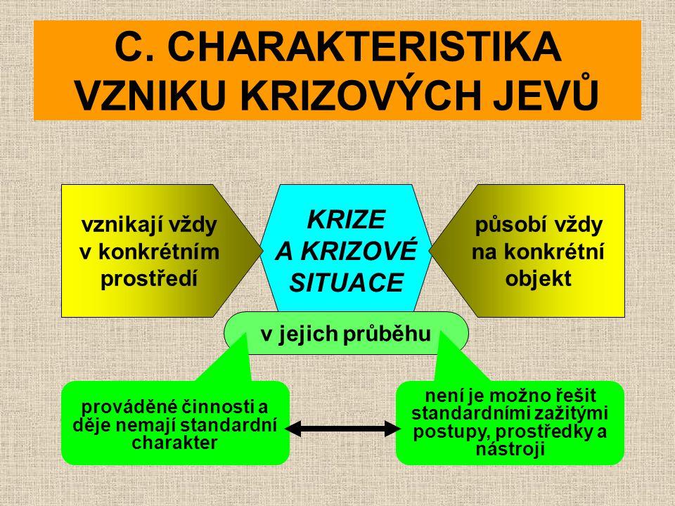 C. CHARAKTERISTIKA VZNIKU KRIZOVÝCH JEVŮ