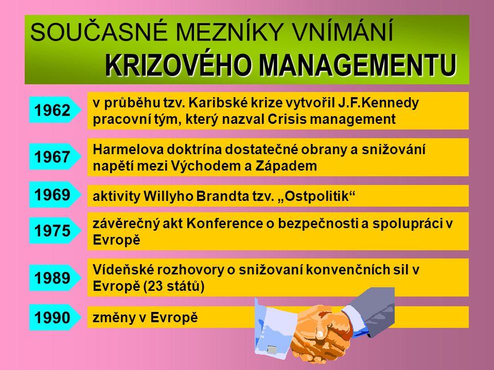 SOUČASNÉ MEZNÍKY VNÍMÁNÍ KRIZOVÉHO MANAGEMENTU