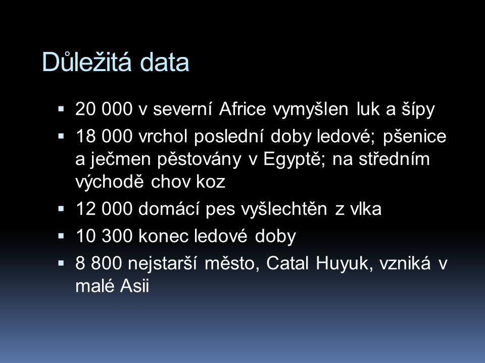 Důležitá data 20 000 v severní Africe vymyšlen luk a šípy