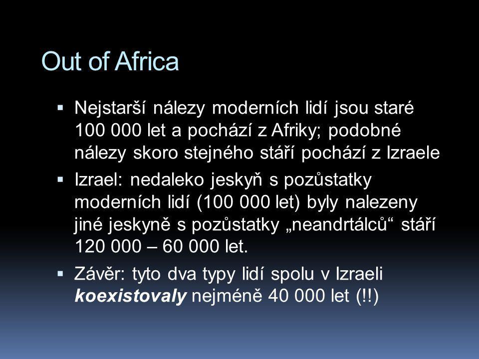 Out of Africa Nejstarší nálezy moderních lidí jsou staré 100 000 let a pochází z Afriky; podobné nálezy skoro stejného stáří pochází z Izraele.