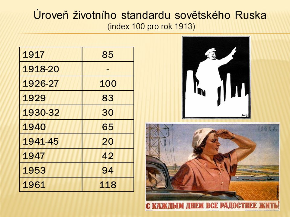Úroveň životního standardu sovětského Ruska